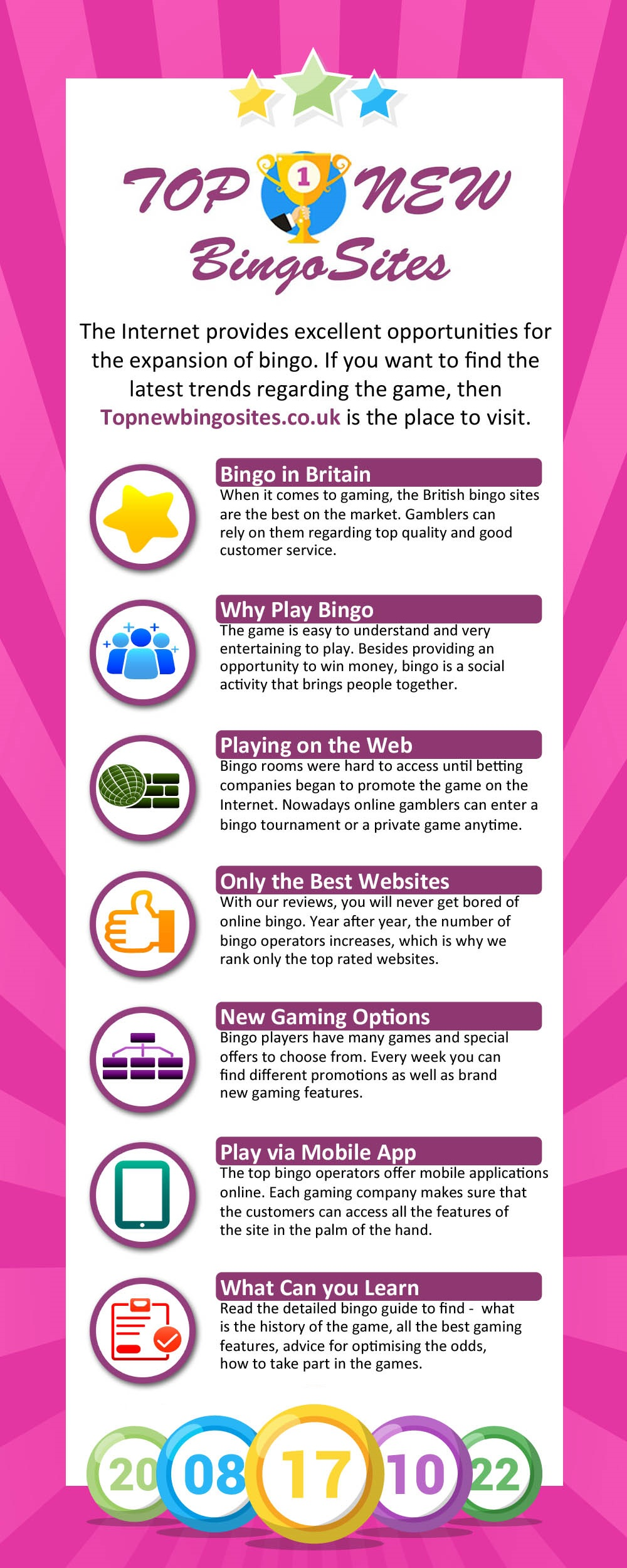 Infograhic for betting on the new operators for bingo gaming on the internet!